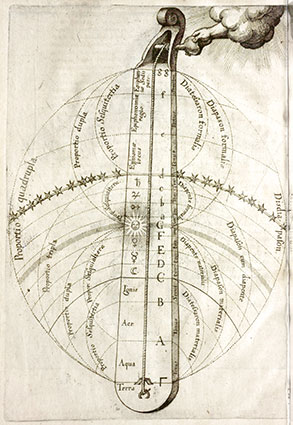 Robert Fludd The Tuning of the World